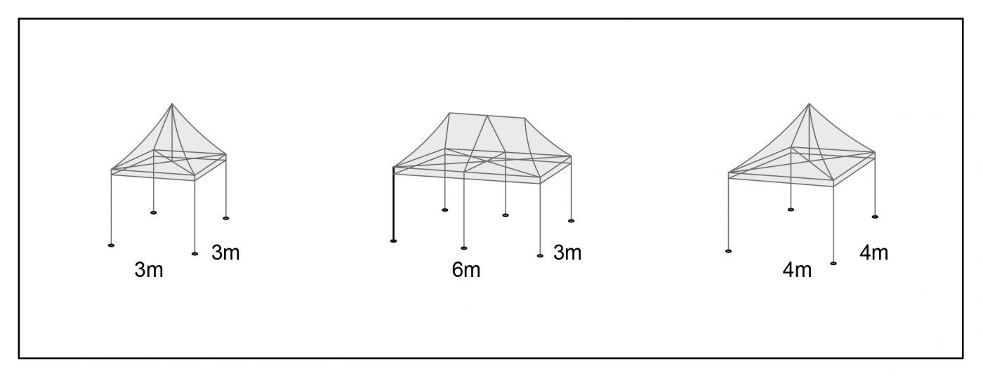 wypożyczalnia namiotów warszawa